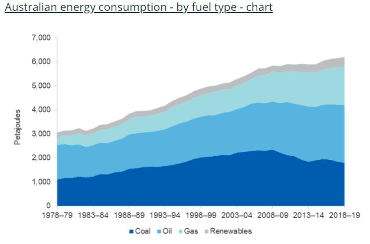 Energy France vs Australia