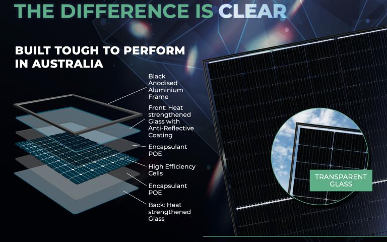 Sumec Phono Solar Double Glass Panel Review